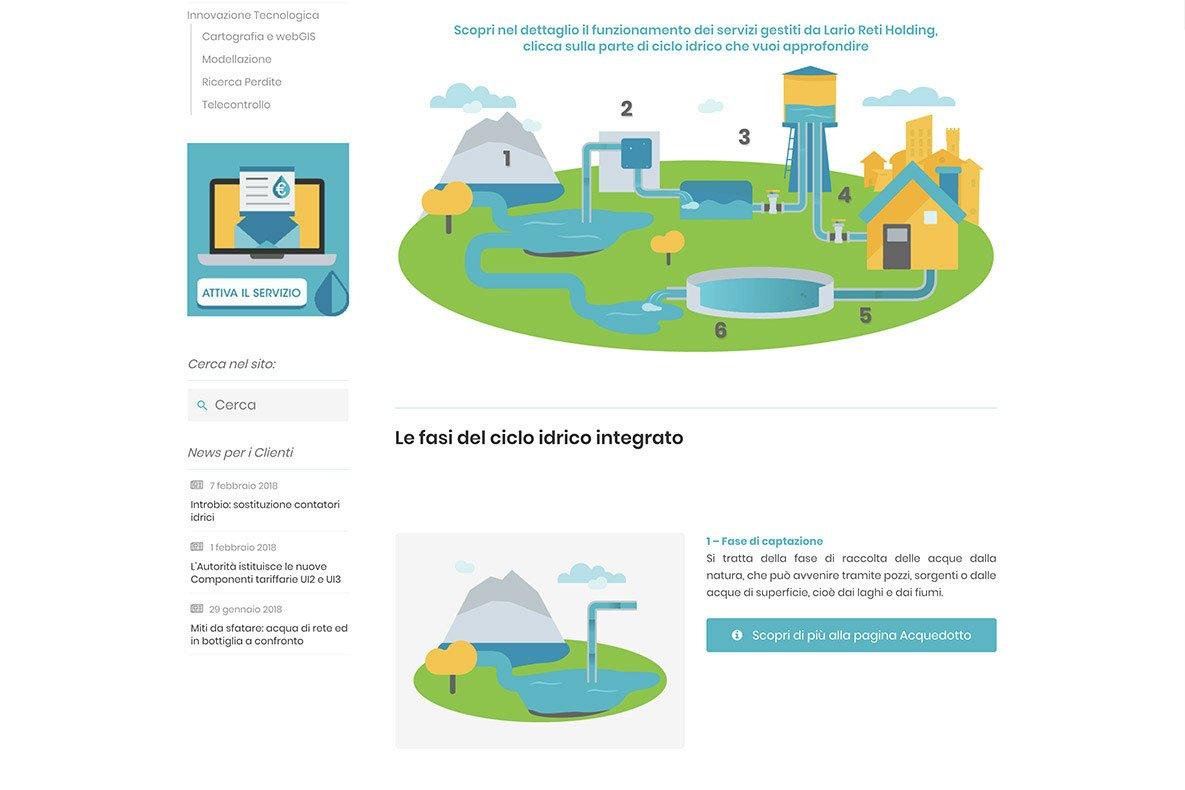 Sito web Lario Reti ciclo idrico