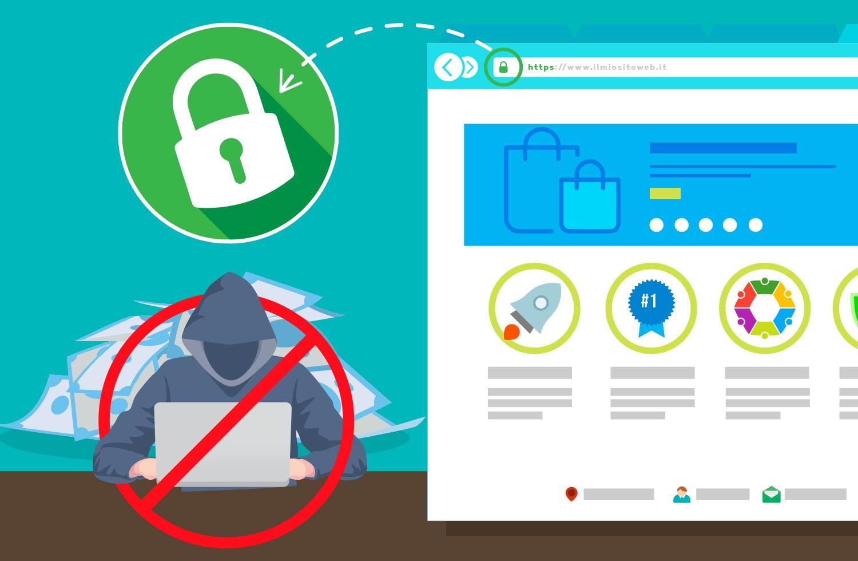 Certificato SSL per siti web sicuri
